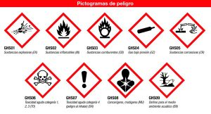 Simbolos-de-peligro-en-las-etiquetas